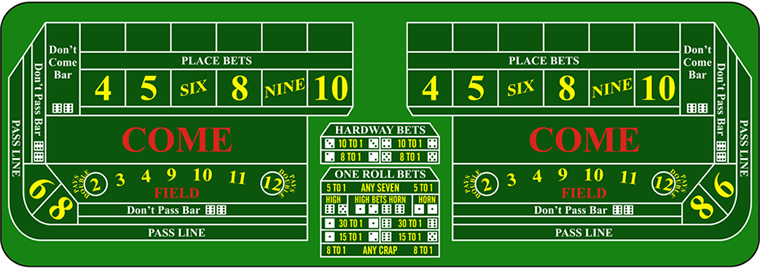 Craps Basics Info Center - Junket Information